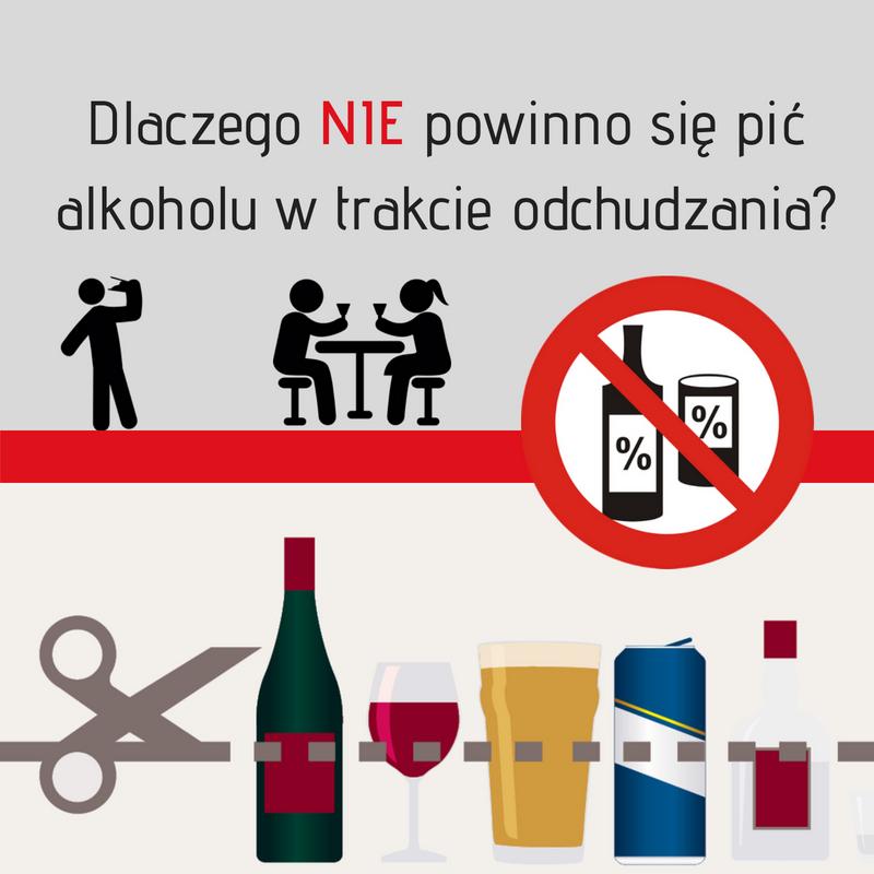 Dlaczego nie powinno się pić alkoholu w trakcie odchudzania?